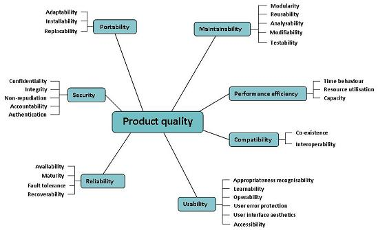 research paper on software reliability Measuring the reliability of qualitative text analysis data abstract this paper reports a new tool for assessing the reliability of text interpretations heretofore.